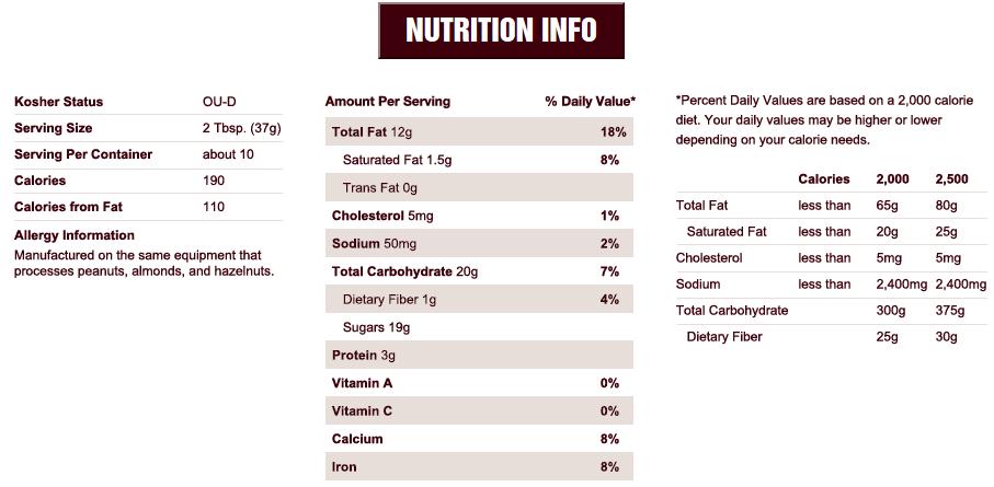 Hershey's_Chocolate_Nutrition_Info