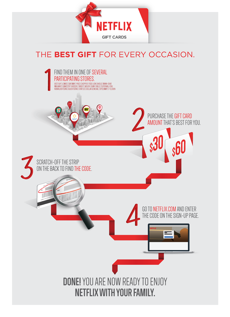 Netflix Gift Cards for The Holiday Season! {Holiday Gift Guide ...